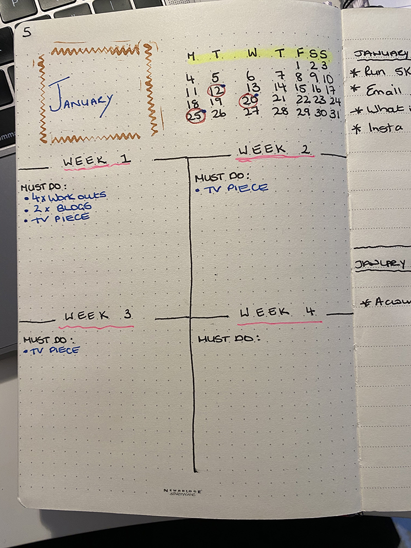 Image of dotted page of a journal with hand drawn calendar and four sections below that marked with week one, week two, week three, week four